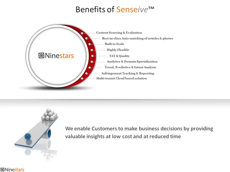 145 best Newbase GmbH - Media Monitoring Software and Solutions - software evaluation