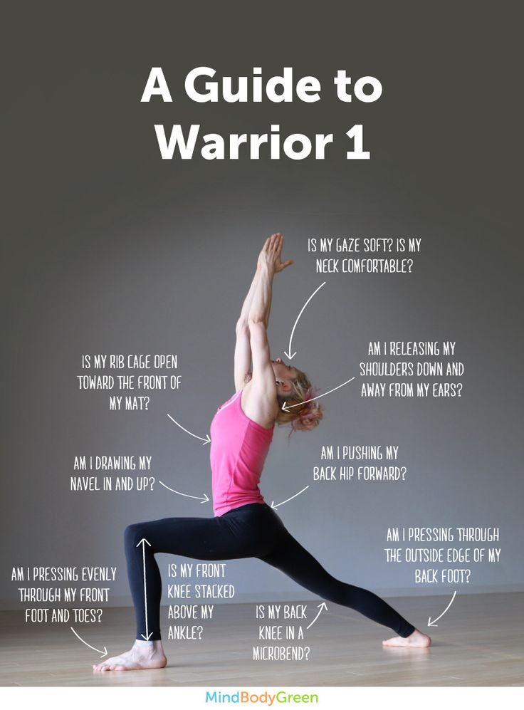A Guide To Virabhadrasana 1 (Infographic)