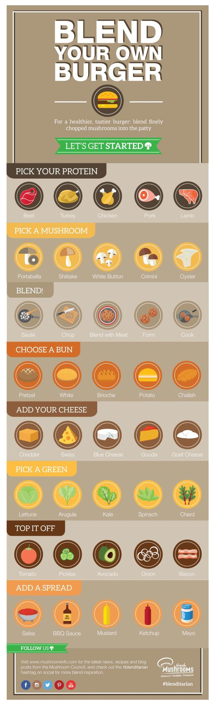 Build-Your-Own-Burger-Infographic