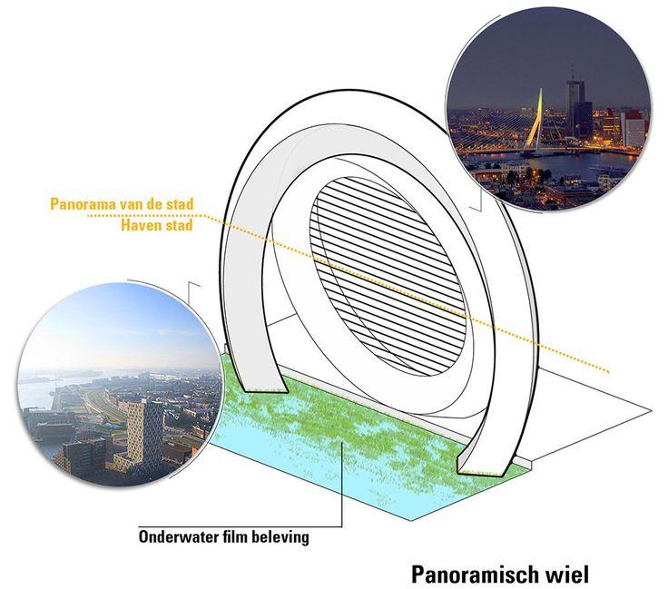 DutchWindwheel-duurzaam-attractie