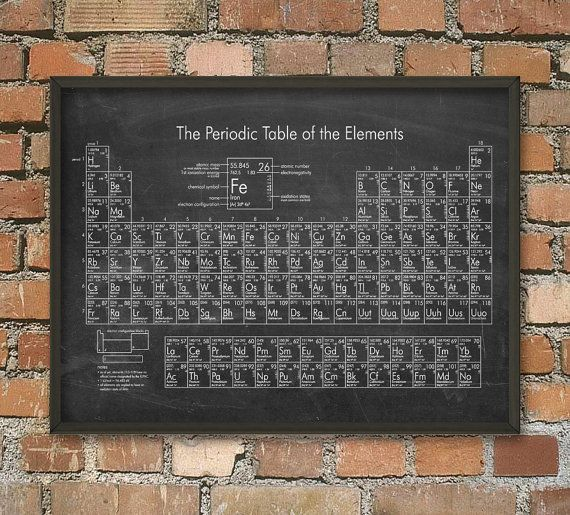 Periodic Table of Elements Wall Art Poster 1  This poster is printed using high quality archival inks on heavy-weight archival paper with a smooth