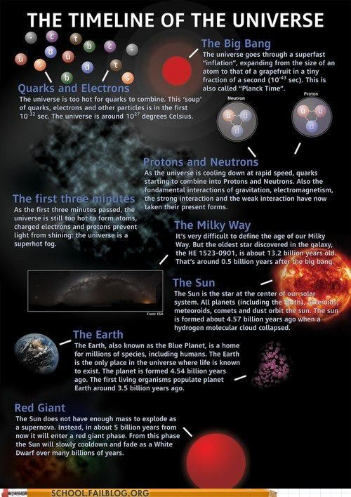 the timeline of the planets - photo #25
