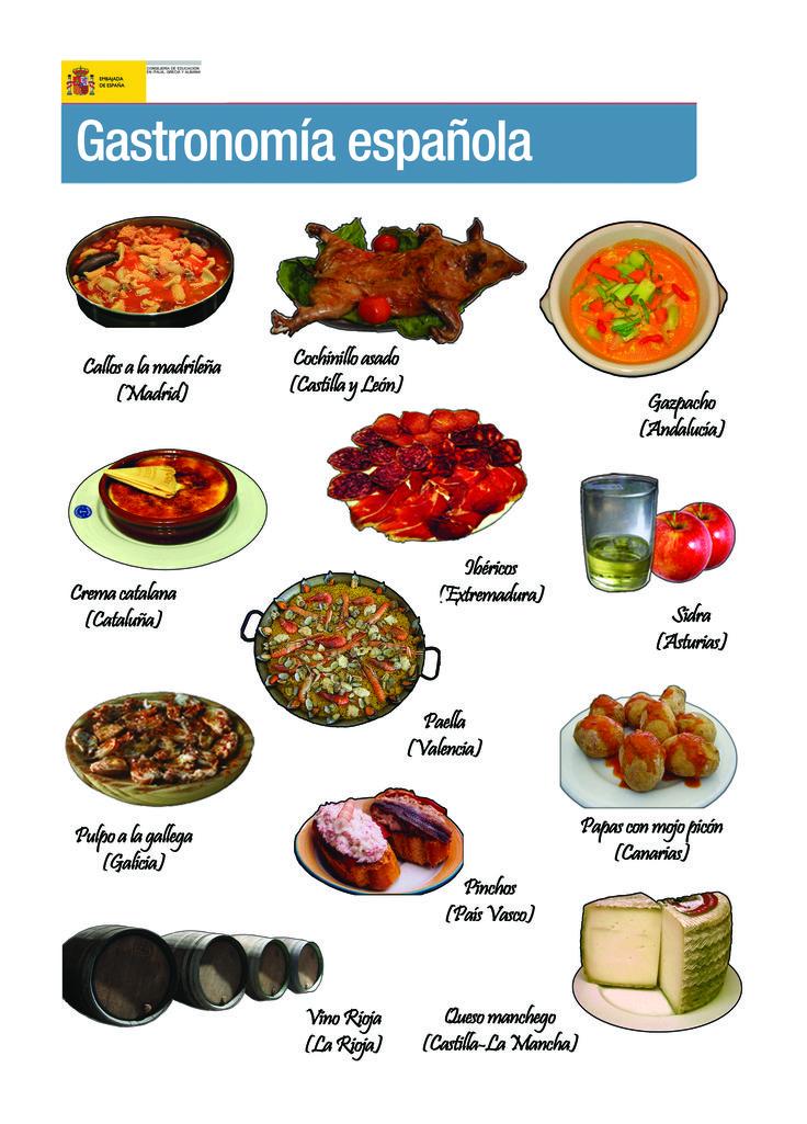 Affiche pour la classe de la gastronomie espagnole