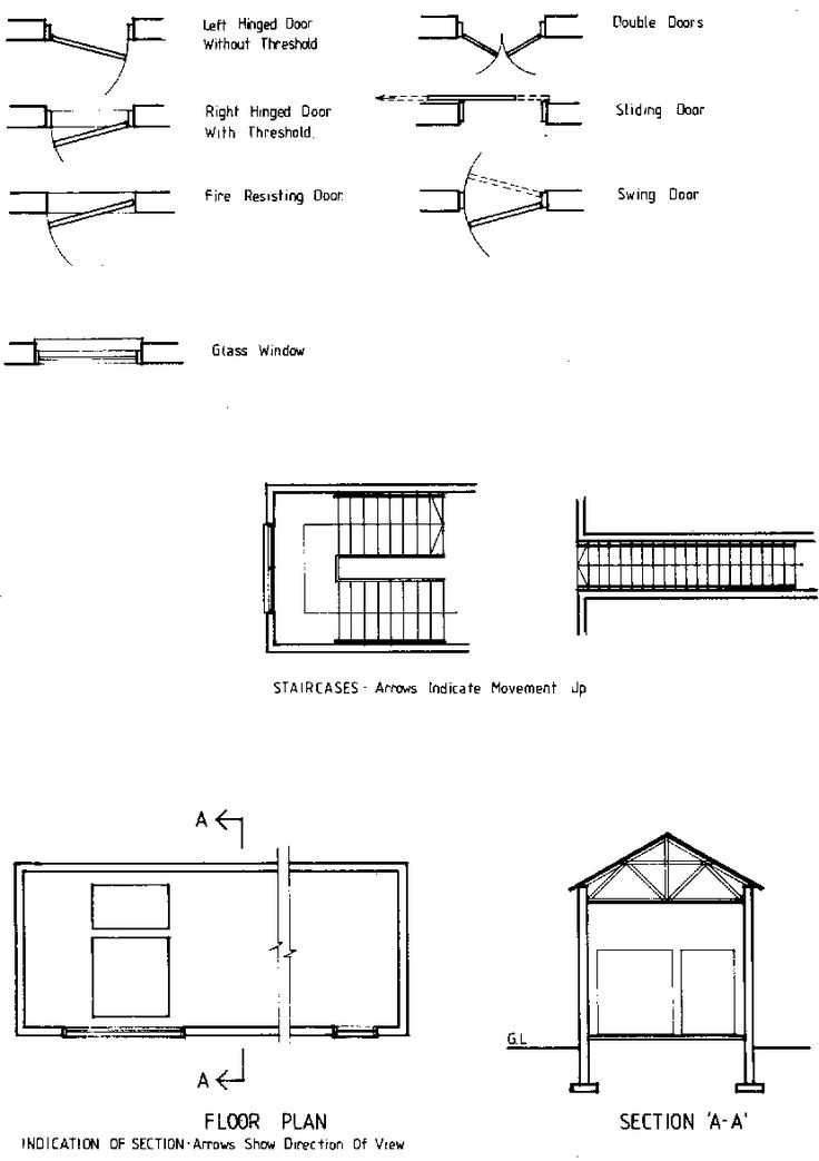 Drafting Symbols Architectural Drawings Stairs Pinned By