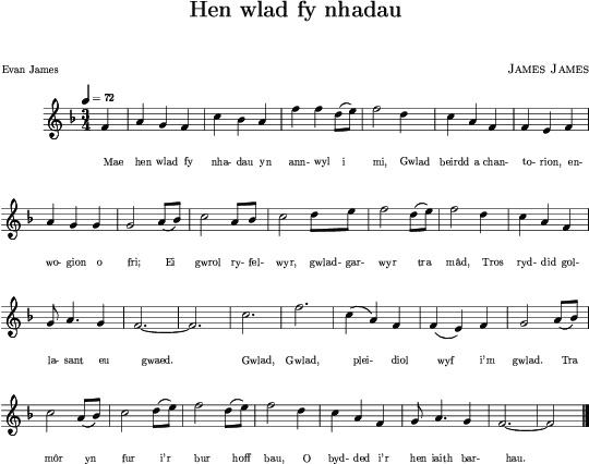 The Welsh National Anthem: Mae Hen Wlad Fy Nhadau