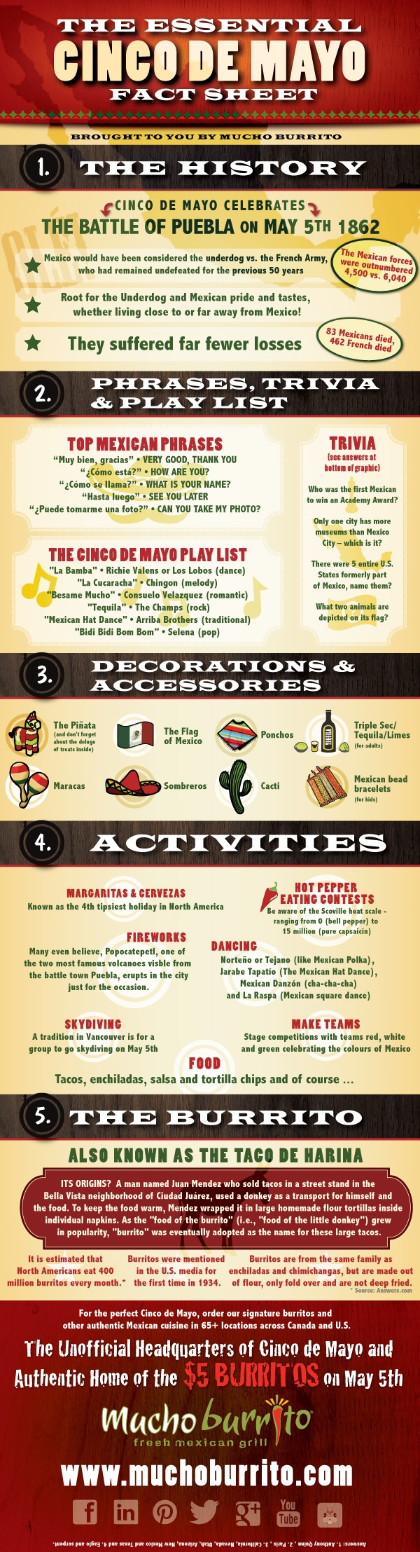 Uncategorized 5 De Mayo Facts 45 best cinco de mayo images on pinterest teaching spanish the essential fact sheet why and how to celebrate this sunday