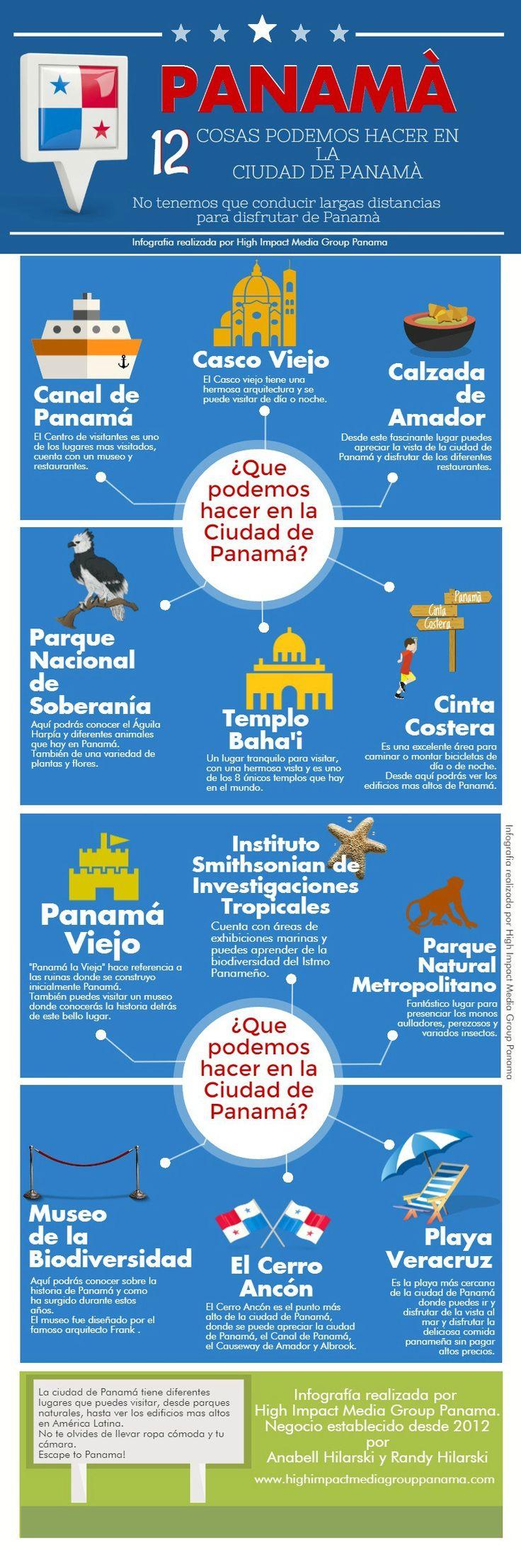 Ciudad de Panamá Turismo