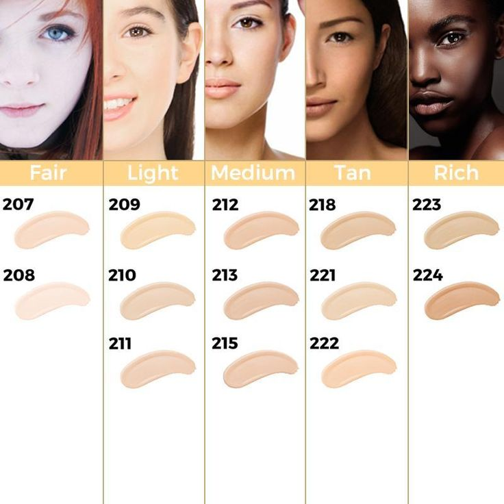Dermacol Waterproof Makeup Cover