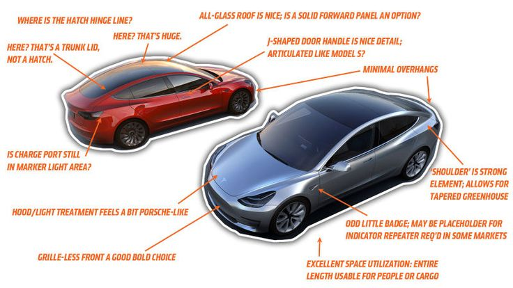 The Tesla Model 3 Boldly Kills The Front Grille