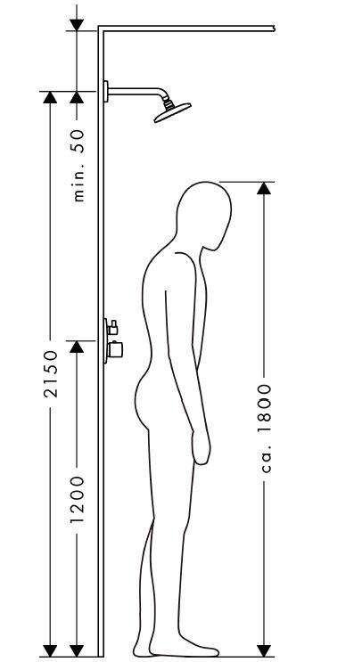 Décoration intérieure / Aménagement salle de bain bathroom / Mesures dimensions…