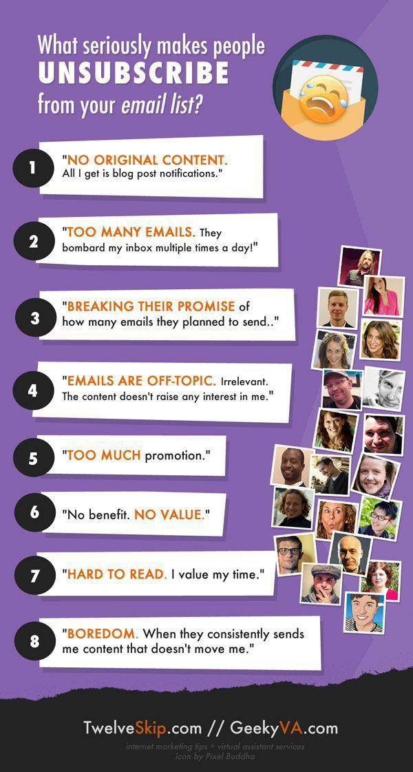 10 razones para abandonar una suscripción por email