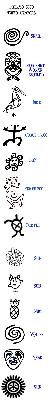 Taino-Symbols-copy
