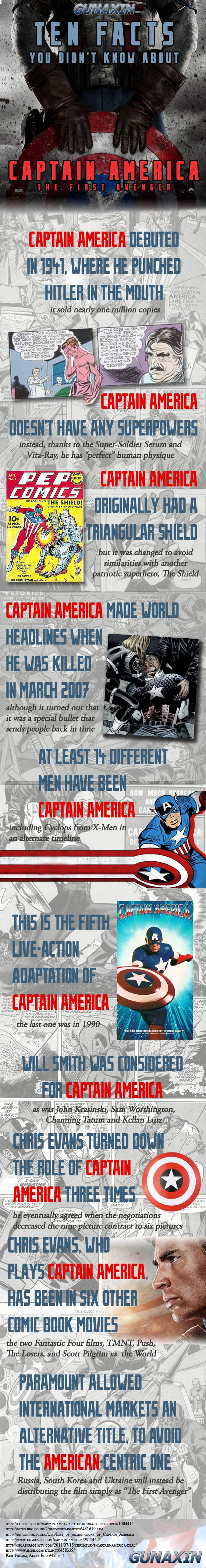 10 Facts You Didn't Know About Captain America >>>> I actually knew most of these, but they are great to reference!