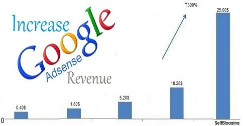As we all know, Google Adsense is one of the best advertisement program for bloggers.