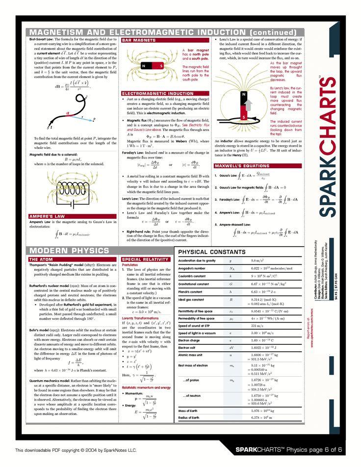 SC Physics F
