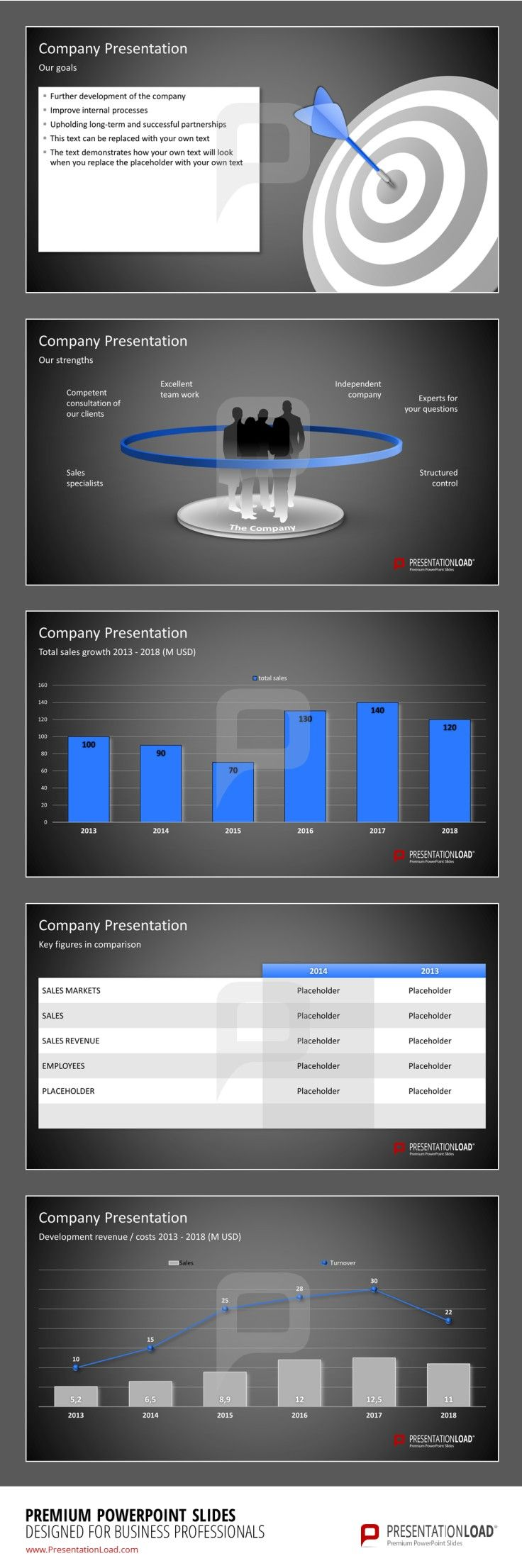 72 best business planning // powerpoint templates images on, Presentation templates