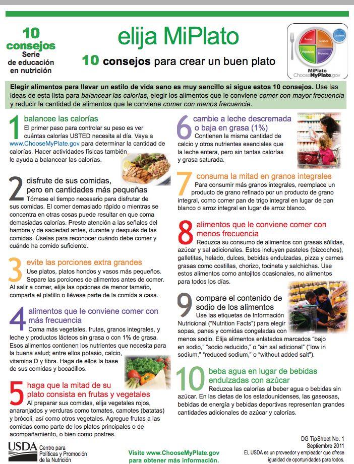 10 consejos para crear un buen plato; Elegir alimentos para llevar un estilo de vida sano es muy sencillo si sigue estos 10 consejos. Use las ideas de esta lista para balancear las calorías, elegir los alimentos que le conviene comer con mayor frecuencia y reducir la cantidad de alimentos que le conviene comer con menos frecuencia.
