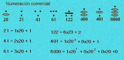 numeracion maya-2