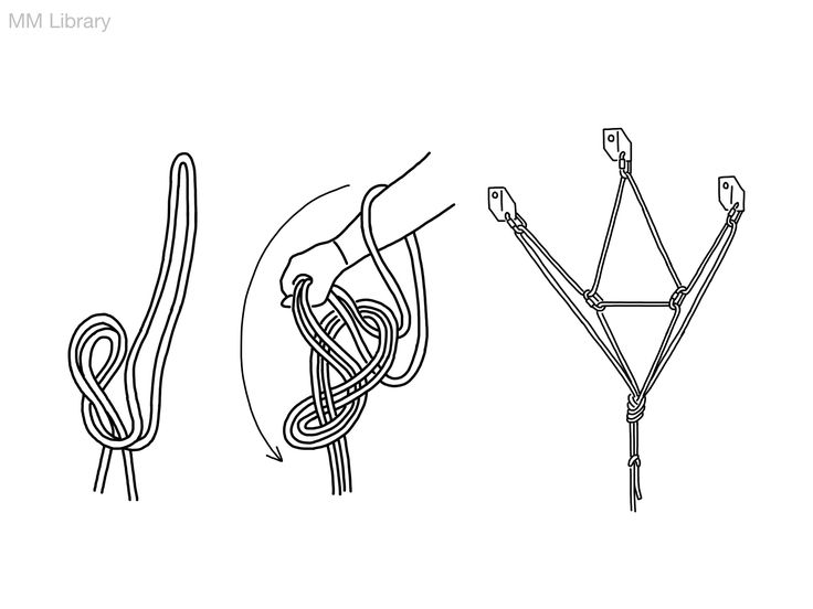 Double Figure eight and floating anchor \ Tips \ Rock Climbing Instructor