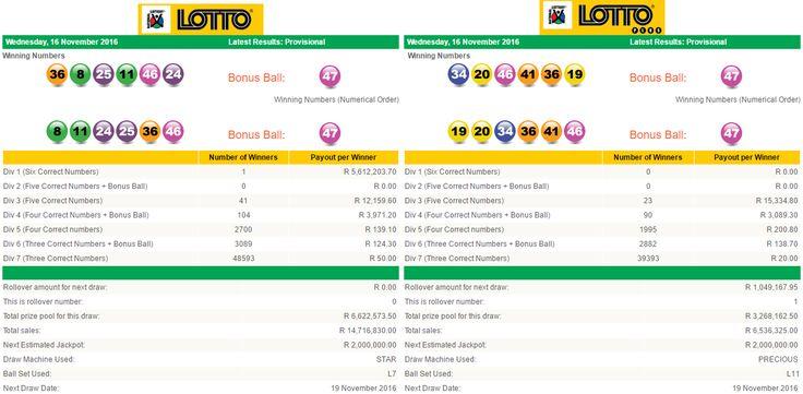 Latest #SouthAfricanLottoResults & #SouthAfricanLottoplusResults| 16 November 2016  http://www.onlinecasinosonline.co.za/online-lottery-directory/lottery-results-south-africa/south-african-lotto-lotto-plus-result-16-november-2016.html