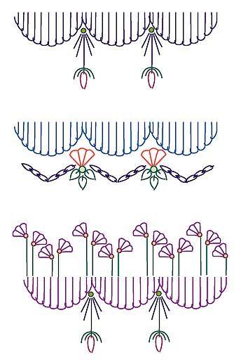 diagrama de combinações de pontos colcha de retalhos