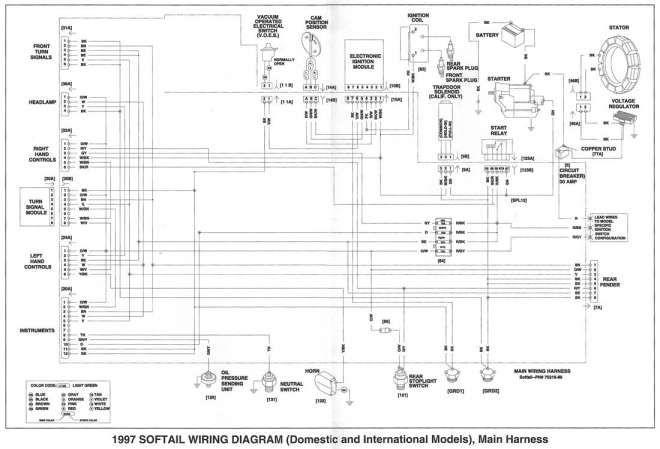 15+ Harley Motorcycle Voltage Regulator Wiring Diagram - Motorcycle Diagram  - Wiringg.net   Diagram, Voltage regulator, Electrical systemPinterest