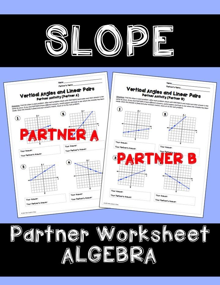Slope Activity. Find the slope between two points. Find