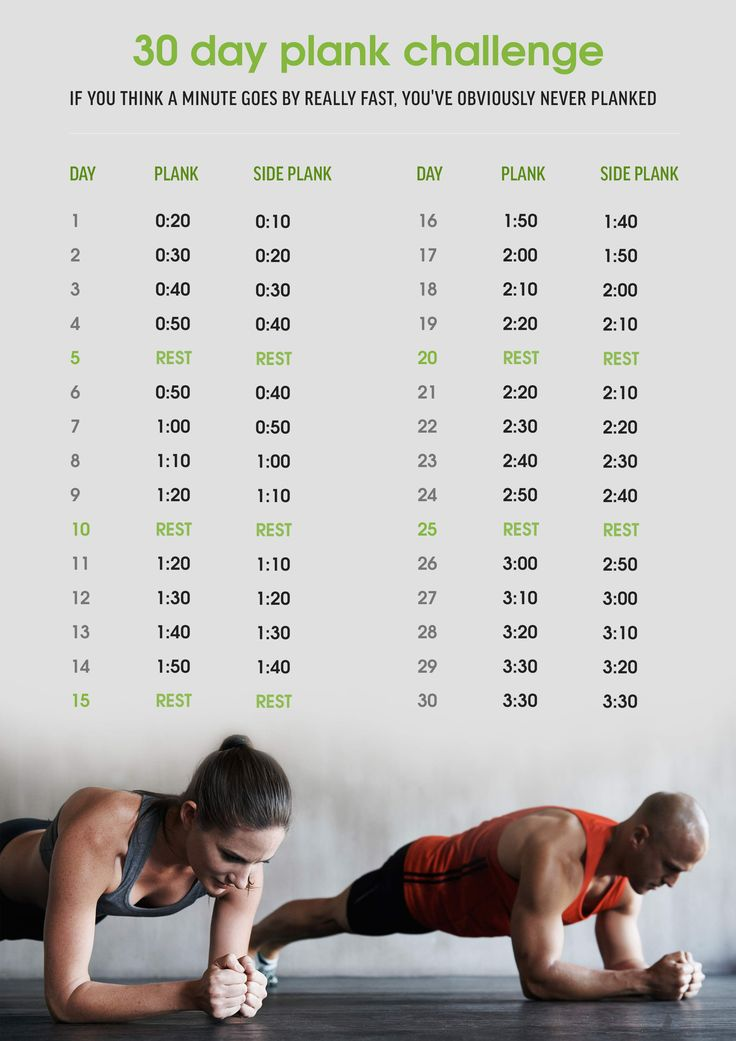 Take the 30 day plank challenge - Challenges - The Running Bug