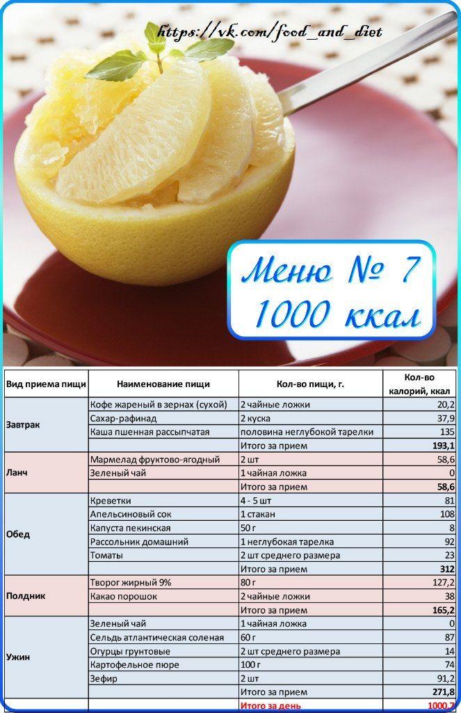 диета на 1000 ккал