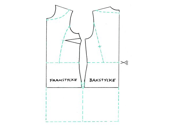 Omvandla tröjmönster till klänning.