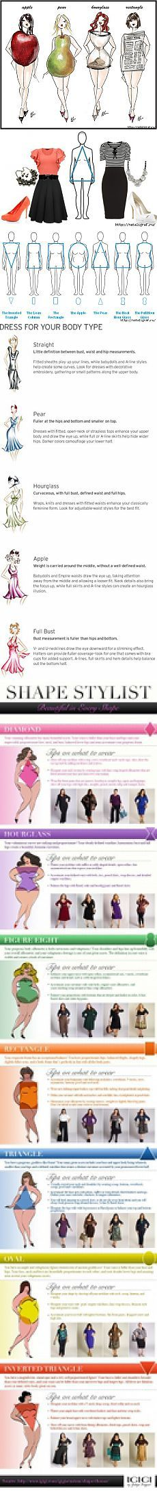 Типы женских фигур и коррекция фигуры одеждой..