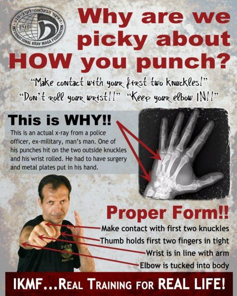 I read lots of articles about punching and the jury still seems to be out on whether punching is advisable or not in a self defence situation. Generally speaking if you have not taken time to condition your hands to impact, perhaps on a heavy bag or some kind of strike pad, then punching is not your best option in a fight.