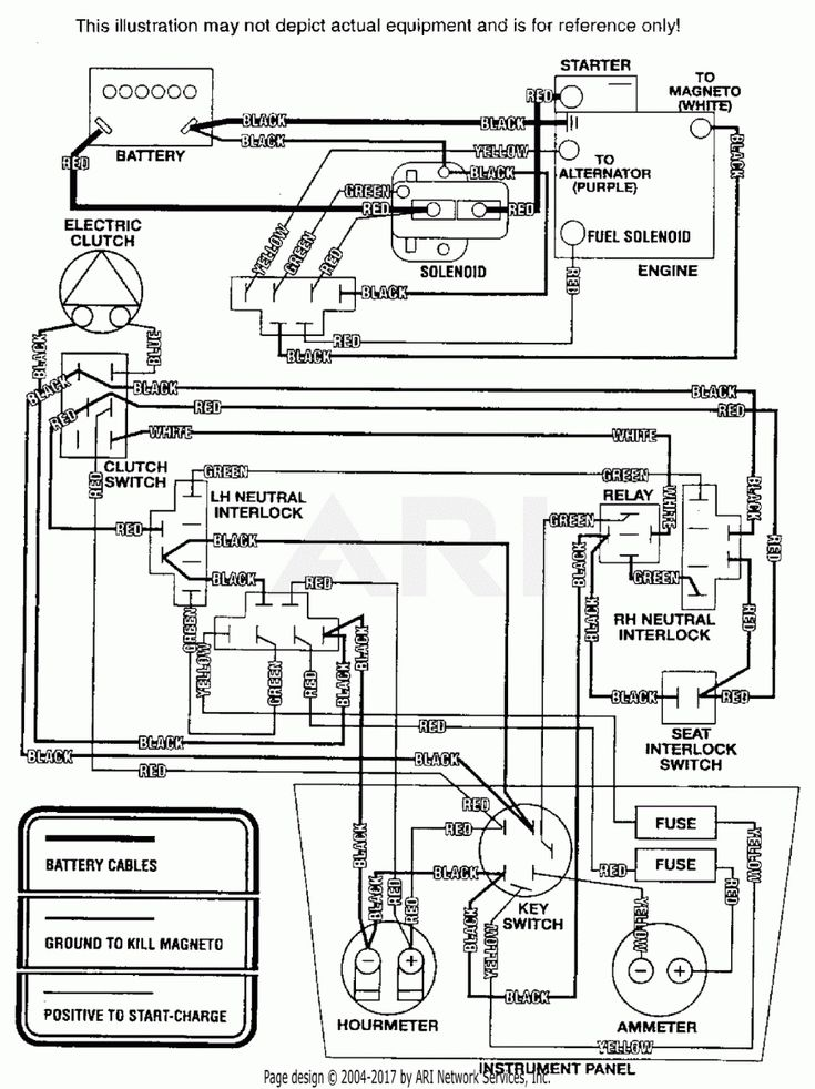 16+ Briggs And Stratton Vanguard Engine Wiring Diagram