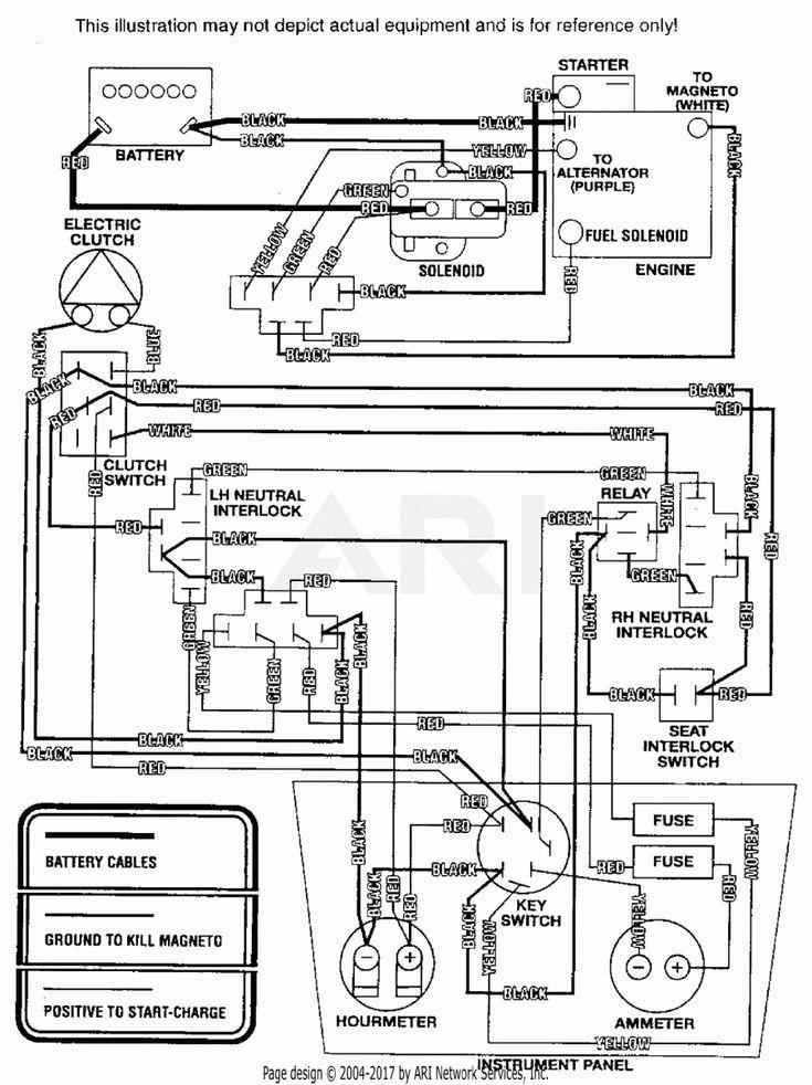 16  Briggs And Stratton Vanguard Engine Wiring Diagram -
