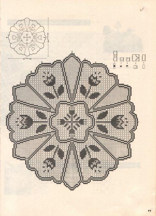 Decke rund Tulpen 06