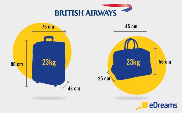 British Airways baggage allowance. And there you have it.
