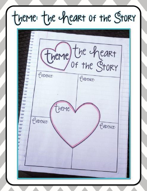 Interactive Reader's Response Notebook - Create●Teach●Share