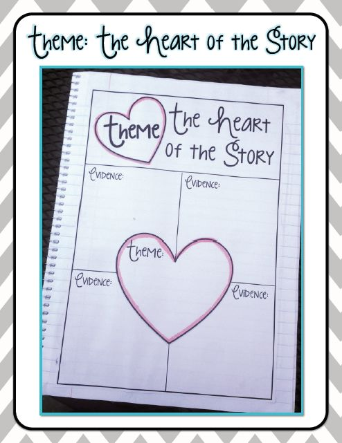 Interactive Reader's Response Notebook - Create●Teach●Share