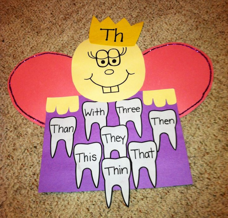 Practicing Th Words Tooth Fairy Craft Reading