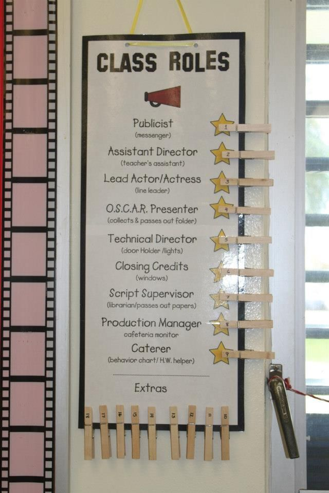 Lights, Camera, 4th Grade!: Hollywood Theme JOBS  - HOW AWESOME