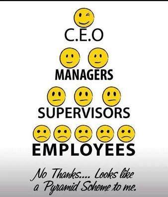 Work is a pyramid scheme