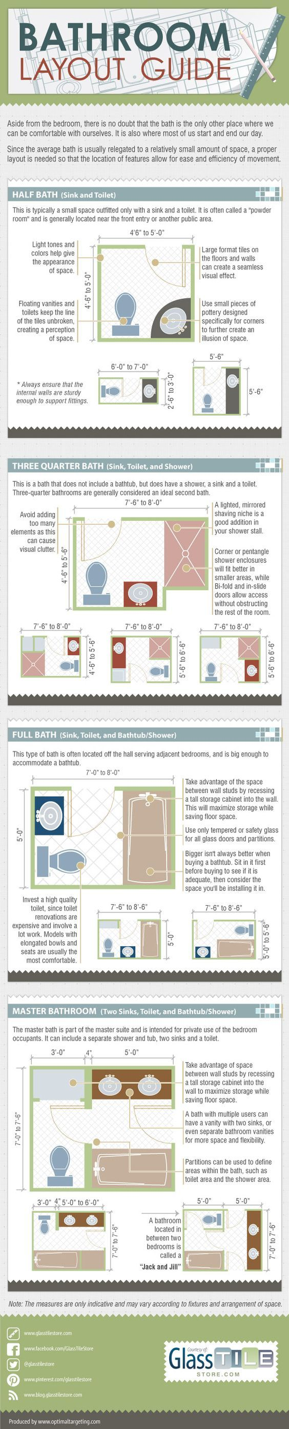 Bathroom Layout Guide: