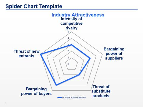 porters five forces for pubs Flat porters five forces powerpoint template is a professional deck designed to allow users to easily create porters five forces analysis presentations the five forces framework , created by michael e porter, is a business strategy tool used to analyze the level of competition of an industry and create, or adapt, existing business strategies.