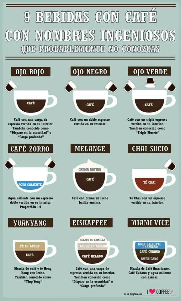 Café Etrusca