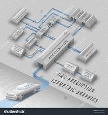 car repair isometric - Google zoeken