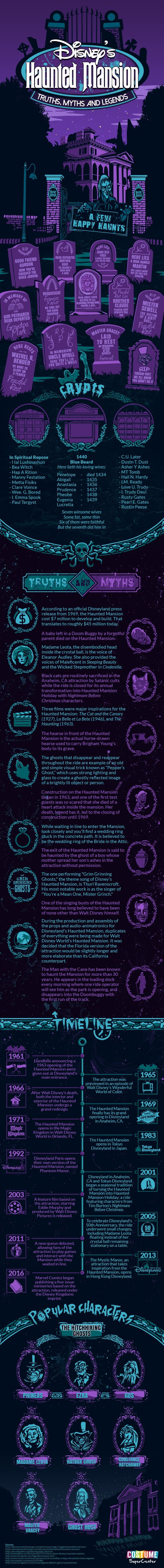 We're exploring the truths, myths & legends surrounding Disney's Haunted Mansion!
