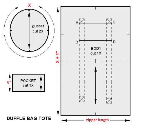 duffle pattern