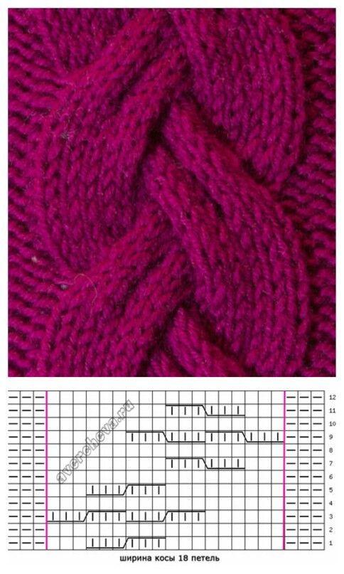Описание и схемы для вязания модных шапок спицами - Modnoe Vyazanie ru.com
