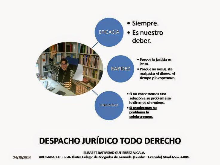 TODO-DERECHO DESPACHO JURÍDICO: FILOSOFIA DE NUESTRO DESPACHO JURÍDICO EFICACIA, R...