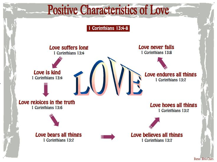 Positive Characteristics of Love